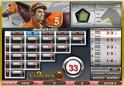 Online horse-race betting formula to get the best money from casino online website