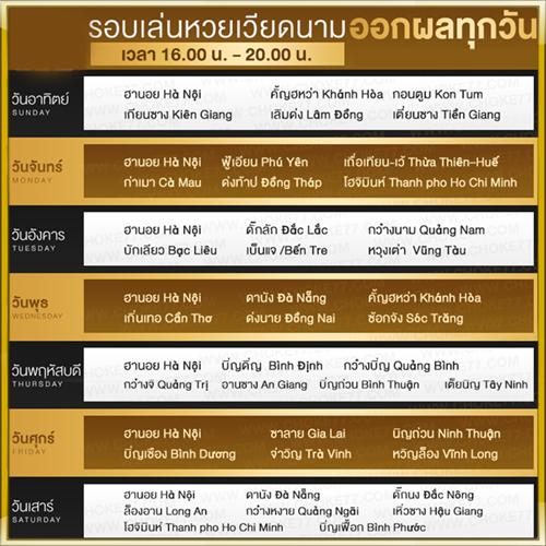 vietnam lotto 2