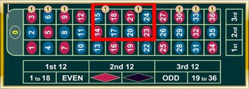 roulette-online-formula-2