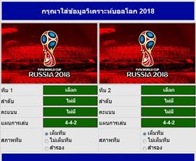 โปรแกรมวิเคราะห์บอลโลก 2018