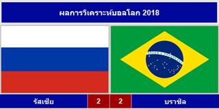 data analysis worldcup2018